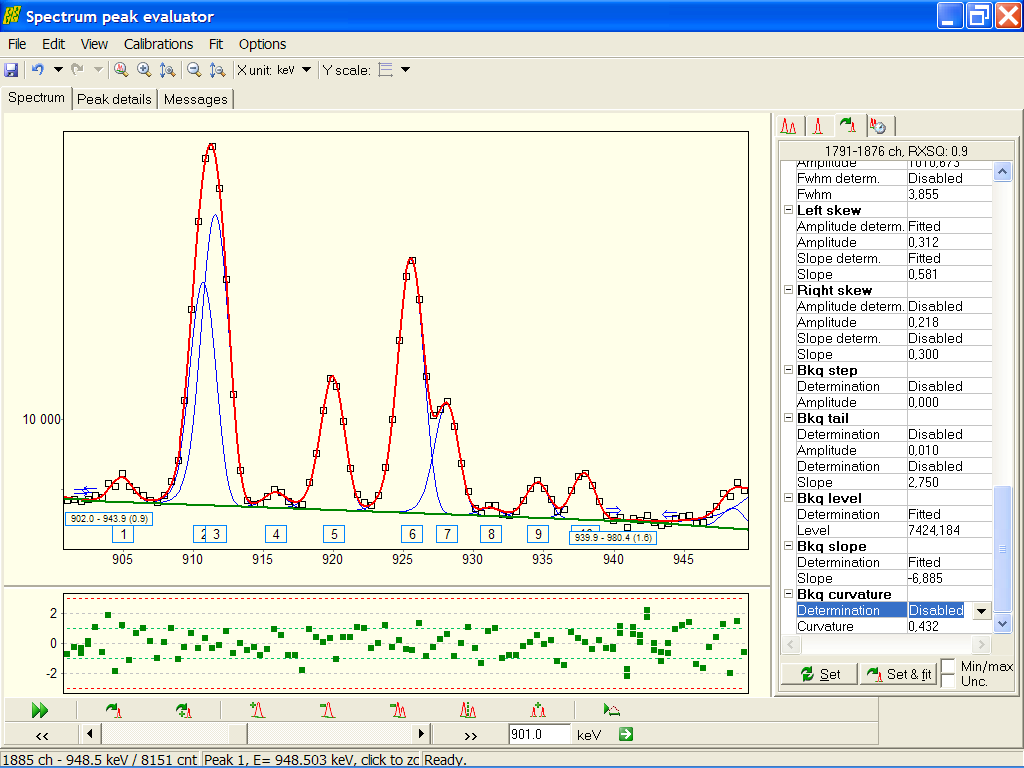 HyperLabs Software - A new concept for gamma-ray spectrometry software
